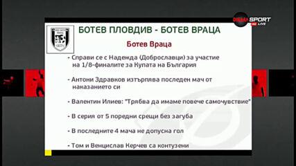 Ботев Пд с амбиция да сложи край на серията на Ботев Враца