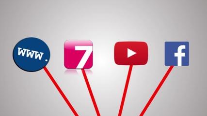 7-те етапа на създаване на онлайн видео за вашия бизнес