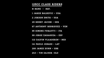 2012 Junior World Champs - 125cc Sevlievo
