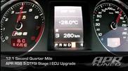 Audi Rs6 5.0 V10 Twinturbo
