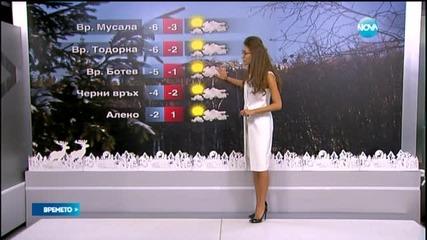 Прогноза за времето (15.12.2015 - сутрешна)