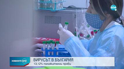 Увеличава се броят на хоспитализираните с COVID-19