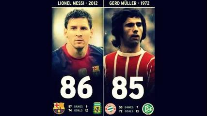 Всичките 86 гола на Меси през 2012 година
