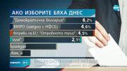 """""""Галъп"""": Седем партии влизат в парламента, ако изборите са днес"""