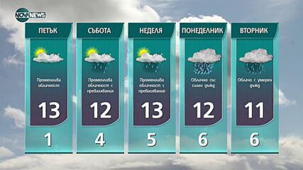 Прогноза за времето на NOVA NEWS (14.04.2021 - 18:00)