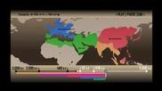 Хронология изобразяваща разпространение на световните религии от зараждането до наши дни