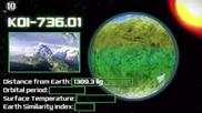 Топ 10 най-добри за обитаване планети