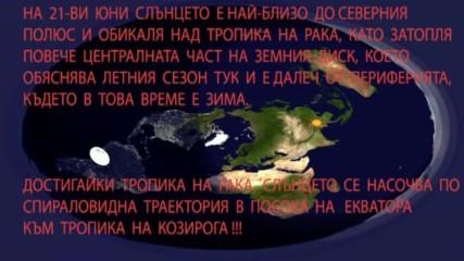Истината За Плоската Земя И Освобождението На Човечеството - Стамат