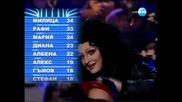 5 - те точки на участниците и Шер гласува за себе си