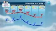Прогноза за времето (10.11.2016 - сутрешна)