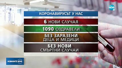 Прекрасни новини за България в борбата с COVID-19