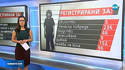 Над 9 хиляди деца на отчет в полицията
