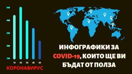 5 инфографики за COVID-19, които ще ви бъдат от полза