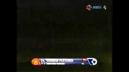 C. Ronaldo Season 06/07