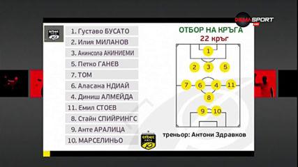 Антони Здравков води най-добрите 11 в 22-ия кръг на efbet Лига