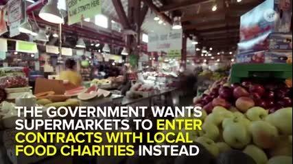 Франция Забрани на супермаркетите да изхвърлят годна за ядене храна (бг превод)