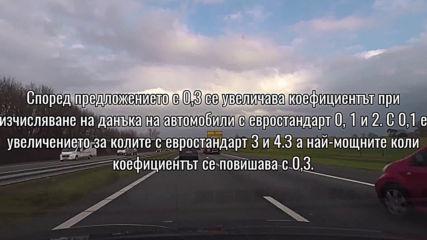 Вижте с колко се вдига данъкът за колите в София