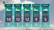 Прогноза за времето на NOVA NEWS (20.01.2021 - 22:00)