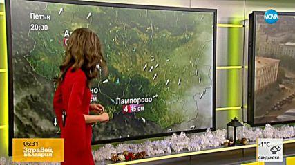 Прогноза за времето (21.12.2018 - сутрешна)