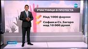 Над 1000 предприятия на протест заради цената на тока