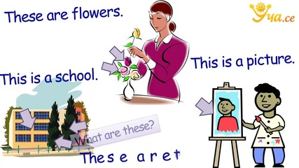 Уча.се - Изречения с This is, It's, These are, They're - Английски език начално ниво - 2 клас