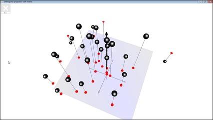 №20421 - Ортогонална проекция с матрица