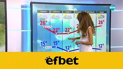 Прогноза за времето (17.09.2020 - централна емисия)