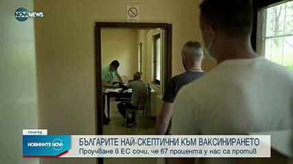 ПРОУЧВАНЕ: Българите най-скептични към COVID-ваксините от всички в ЕС