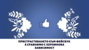 Пристрастяването към Фейсбук е сравнимо с хероинова зависимост