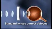 Carl Zeiss - Стъклата За Вашите Очила