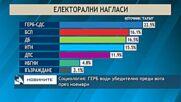 Социология: ГЕРБ води убедително преди вота през ноември