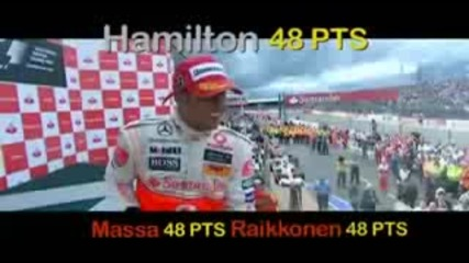 Формула 1 Сезон 2008 (обзор)