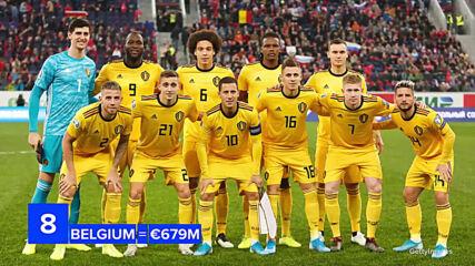 Националните отбори по футбол с най-висока цена на състава