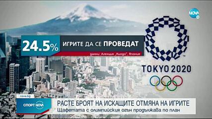 Спортни новини (12.04.2021 - късна емисия)