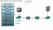20. Cisco Network Models Practical Osi Communication