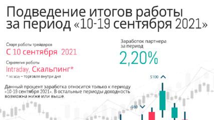Резултати от дейността в DInvest 10-19 Септември profit 39.31%