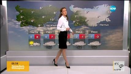 Прогноза за времето (14.01.2016 - сутрешна)