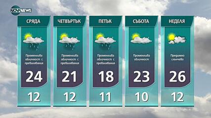 Прогноза за времето на NOVA NEWS (18.05.2021 - 14:00)