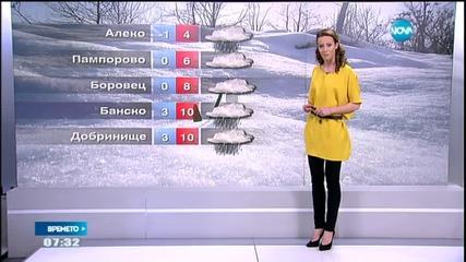 Прогноза за времето (25.03.2015 - сутрешна)
