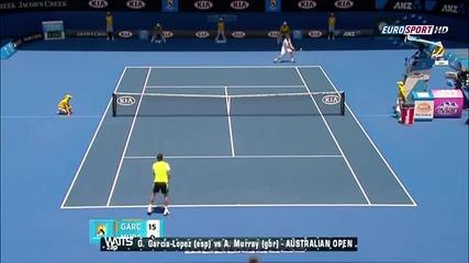 Tennis-australian Open 2011 Eurosport Watts Zap 2011