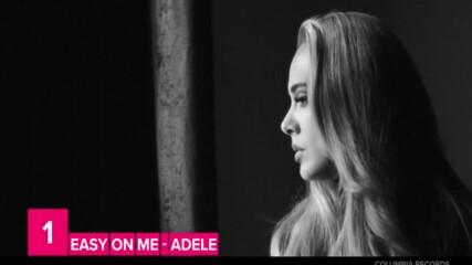 Новата песен на Адел продължава да чупи рекорди