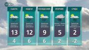 Прогноза за времето на NOVA NEWS (21.01.2021 - 20:00)