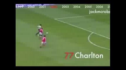 Всички 226 гола на Тиери Анри се екипа на Арсенал