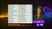 Гласуване - Част 4 от 5 - Евровизия 2009 - Финал
