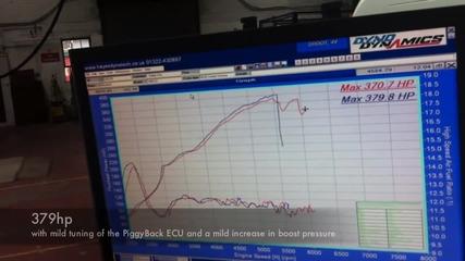 Tuning the Mitsubishi 3000gt