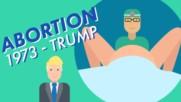 Историята на абортите в Америка