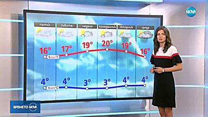 Прогноза за времето (22.03.2019 - обедна емисия)