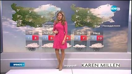 Прогноза за времето (27.01.2015 - централна)
