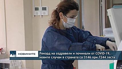 Рекорд на оздравели и починали от COVID-19, новите случаи в страната са 3146 при 7244 теста