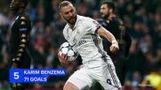 Кои футболисти са вкарали най-много голове в Шампионската лига?